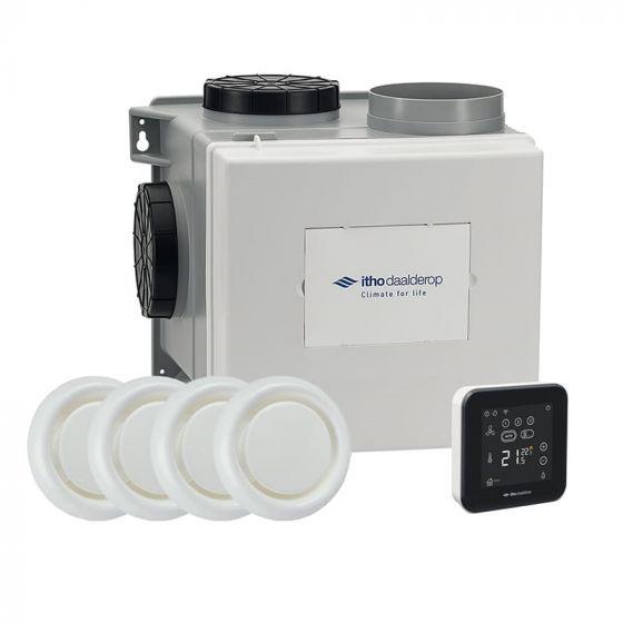 Ventilatiesystemen itho box met afstandbedienig